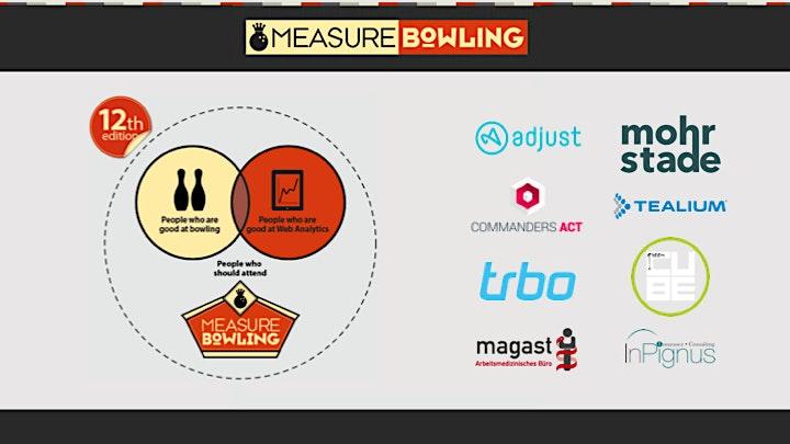 MeasureBowling Salzburg 2020 image