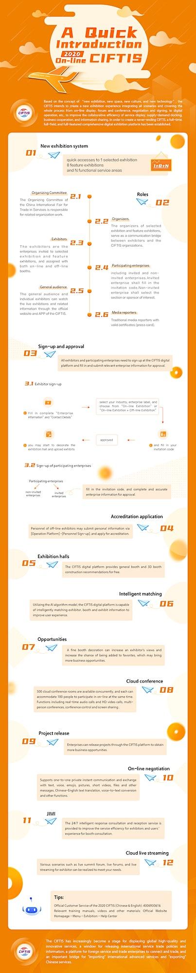 Afbeelding van Inschrijving: Gratis Internationale Online Handelsbeurs (CIFTIS 2020)