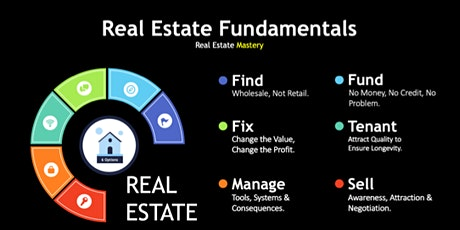 Become your own B0$$ through Real Estate Investing tickets