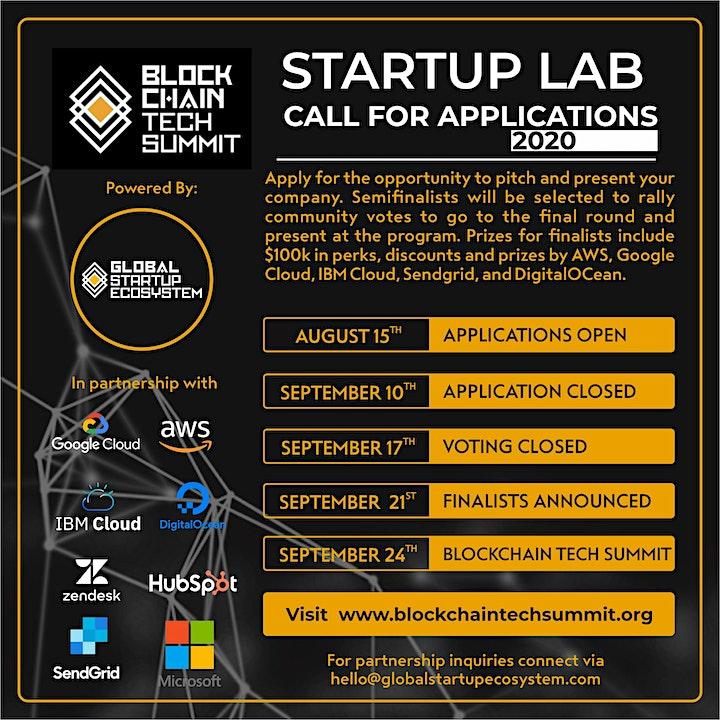 Blockchain Tech Summit 2020 (Future Tech Week) image