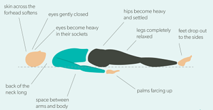 Yoga Nidra: Free Monthly Taster Session image
