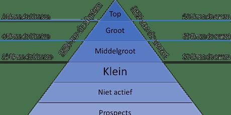 Masterclass: Winstmaximalisatie in 'good and bad times' - Regio Zuid billets