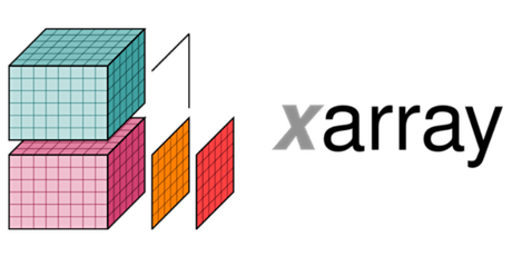 WestGrid webinar: Working with multidimensional datasets in xarray tickets