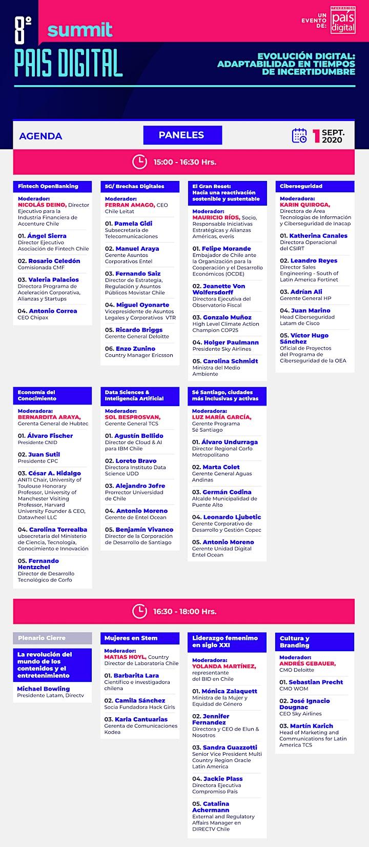 Imagen de Summit País Digital 2020