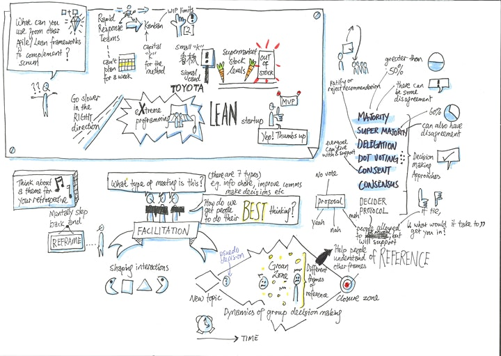 Practical Sketchnoting and Visual Thinking image