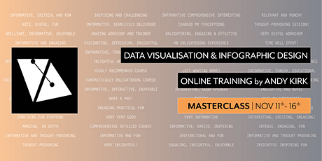 Masterclass in Data Visualisation & Infographic Design | Online Training tickets