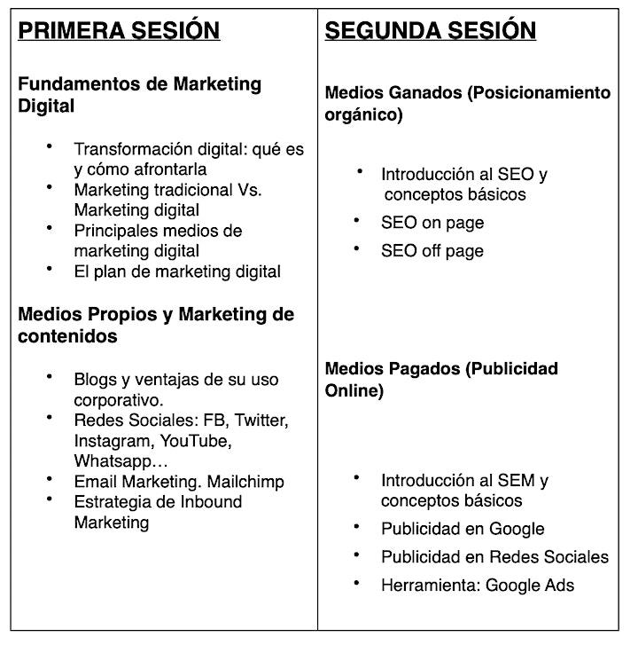 Imagen de Leva o teu negocio ao seguinte nivel co marketing dixital