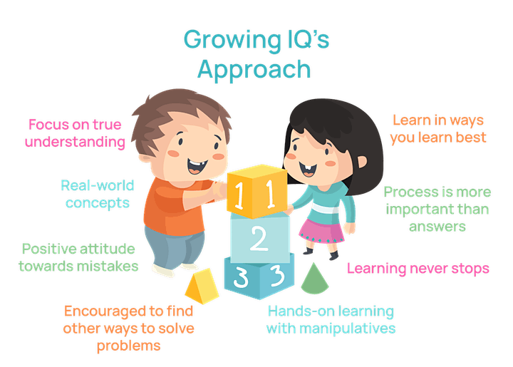 Discovering Math: Growing IQ Launch and Open Day for Parents & Kids image