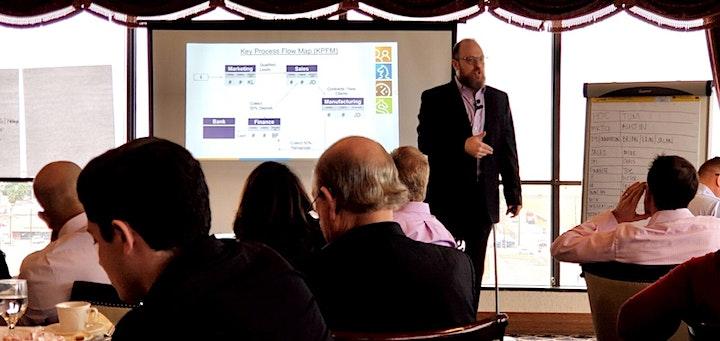 Scaling Up San Antonio - Virtual Business Growth Workshop image