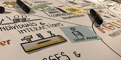 bikablo® visual facilitation for Agile practitioners_2 day online training tickets