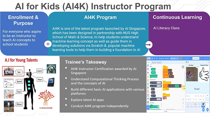 AI4K Certified Instructor Course image