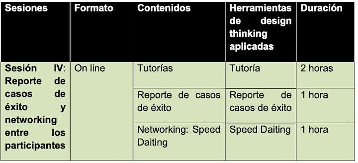 Imagen de Pont-Up e Aje: Design Thinking para emprendedores