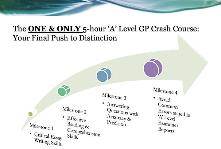 A-Level General Paper (GP) Exam Crash Course image