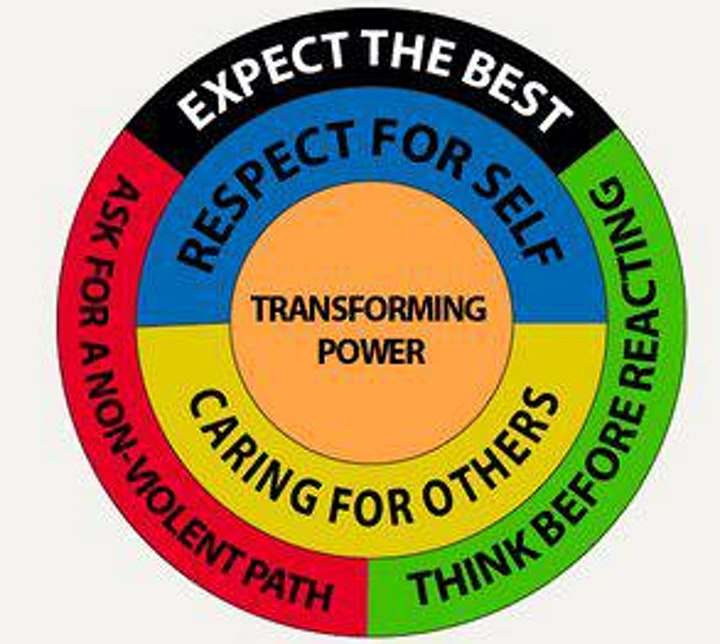 Facing Up to Conflict  Level 1 Workshop (Evening Online) Nov/Dec image