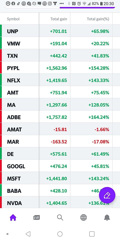 Aprende + Invierte = GANA   La Bolsa de Valores image