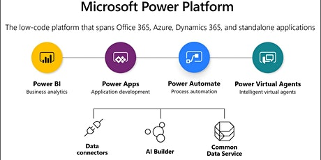 Kansas City Power Apps and Power Automate User Group October Meeting tickets