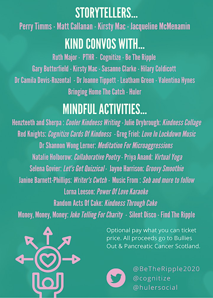 Be The Ripple & Cognitize Presents....Kindfest 2020 Donations only image