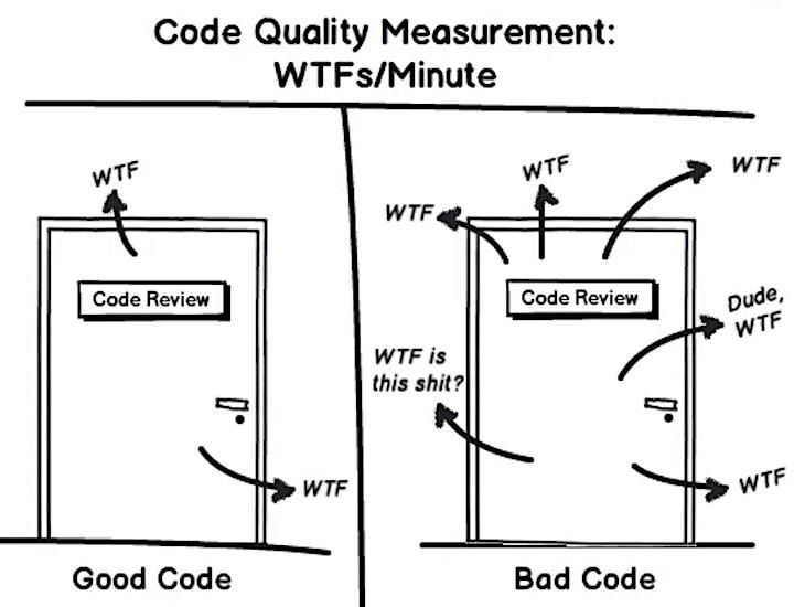 Princípy kvalitného kódu image