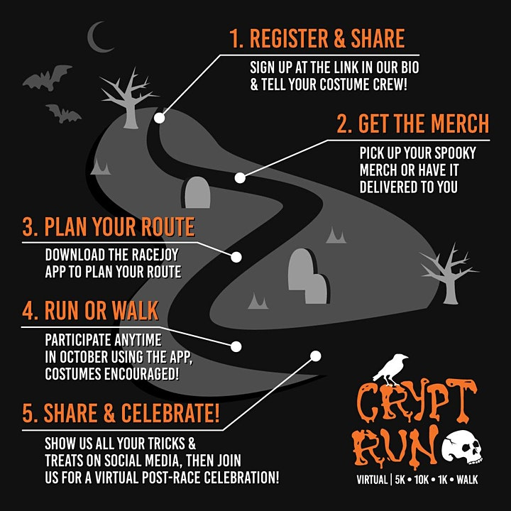 GONE VIRTUAL --> 2020 Rosehill Cemetery Crypt 5K image