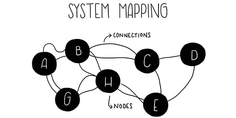 Systems Mapping Series: A 10 Year Plan for Gender Equity in STEM tickets