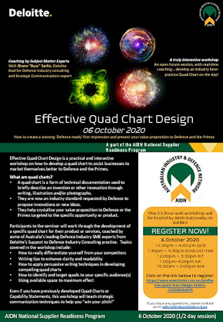 Effective Quad Chart Design image