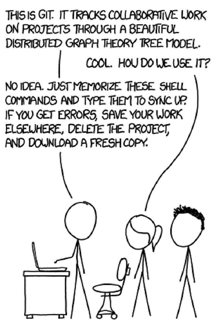 Git je viac ako si myslíš, spoznaj ho! image