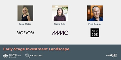 The early-stage investment landscape - positioning and cap tables tickets