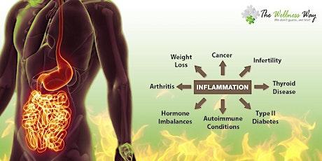 Inflammation Talk
