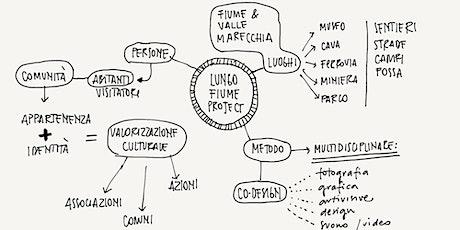 In Loco talk 2020 | Lungofiume Project biglietti