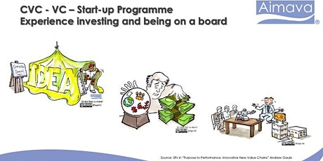 CVC - VC – Start-up Program - Engaging Eight Part Real Case tickets