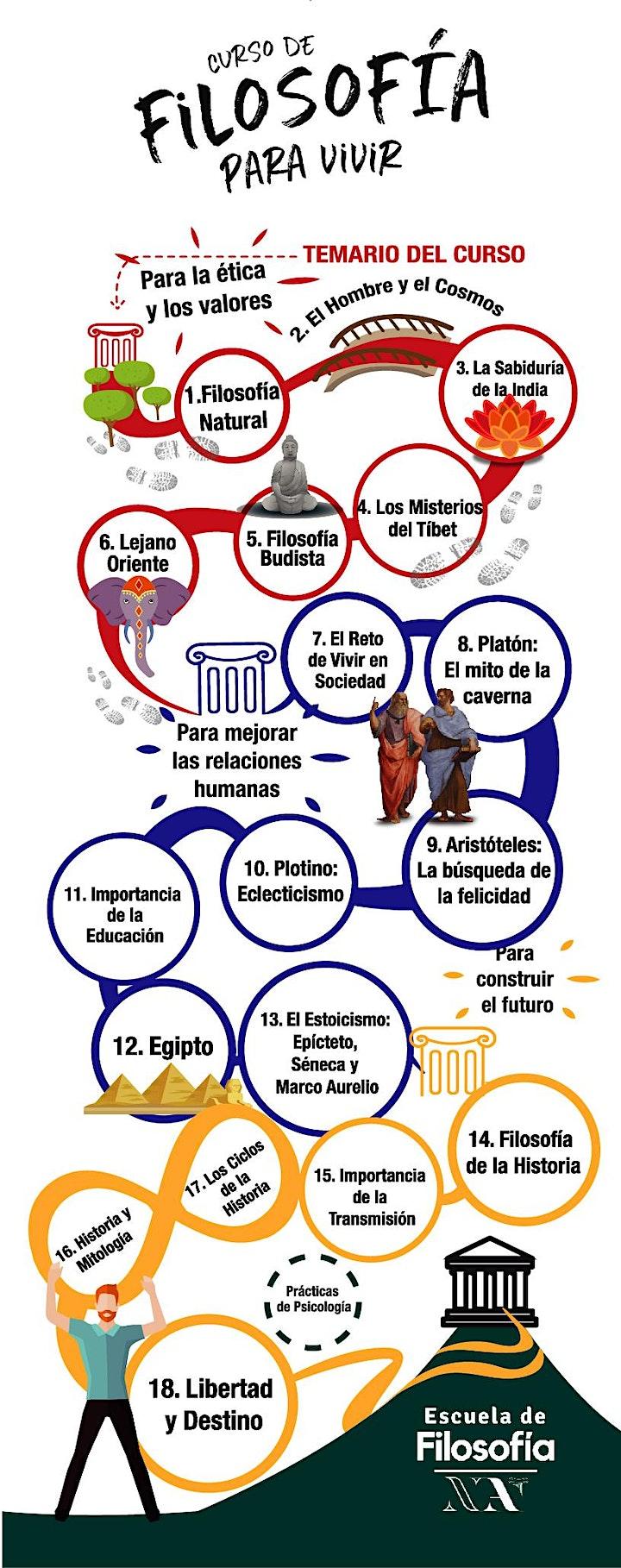 Imagen de Presentación online gratuita del Curso de Filosofía