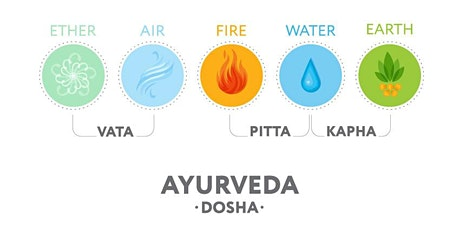 Clean Living Series  -  Intro to Ayurveda: Healing Through the 5 Senses tickets