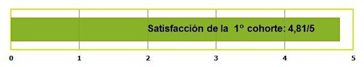 Imagen de DIPLOMATURA EN ARQUITECTURA SUSTENTABLE (MODALIDAD 100% ON LINE)