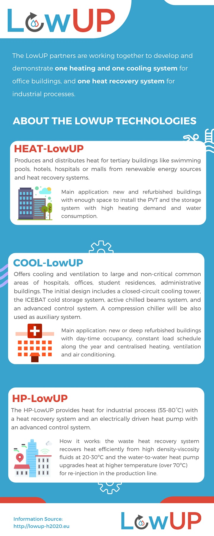 Towards zero energy buildings in Europe: LowUP Final Conference image