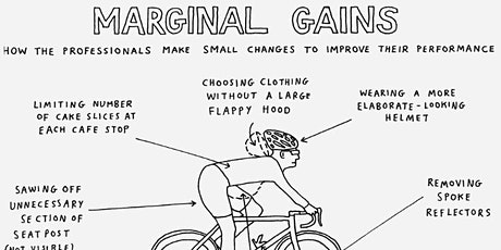 Marginal Gains - Sunday RED Ride tickets