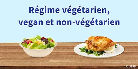 Régime végétarien, vegan et non-végétarien billets