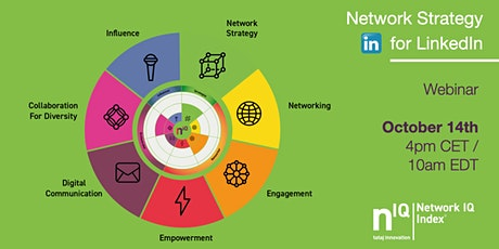 Your Network IQ | Network Strategy for LinkedIn tickets