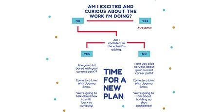 LIVE! with Joanna - Why you need a Plan B... and it's not what you think. tickets