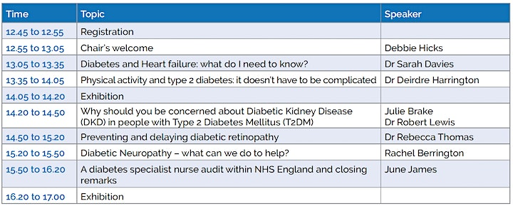 DIABETES: IT'S COMPLICATED – Oct 9 image