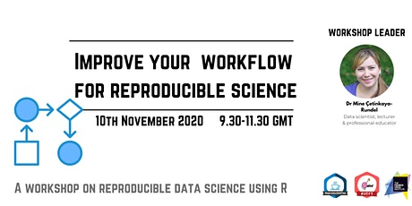 Improve your  workflow for reproducible science tickets