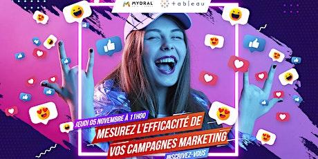 Mesurez l'efficacité de vos campagnes marketing !