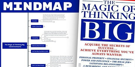 Book Review & Discussion : The Magic of Thinking Big tickets