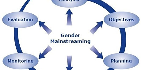 Mainstreaming Gender into Community-Based Disaster Risk Management tickets