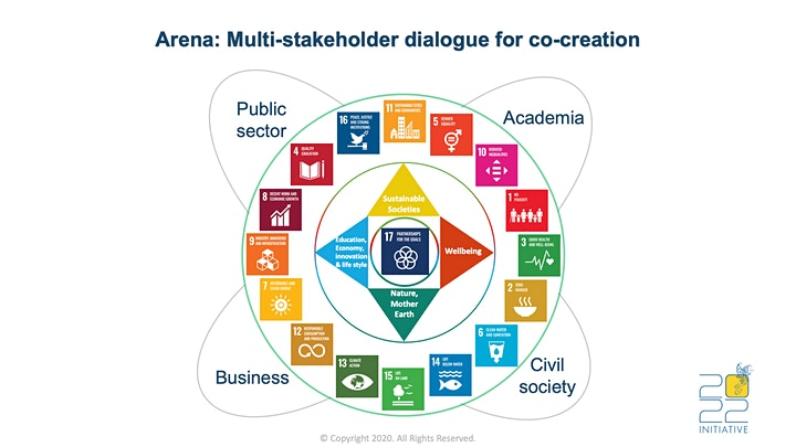 Accelerate Sustainability! A Dialogue on Action & Co-creation image