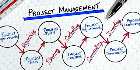 Advanced Project Management Training tickets