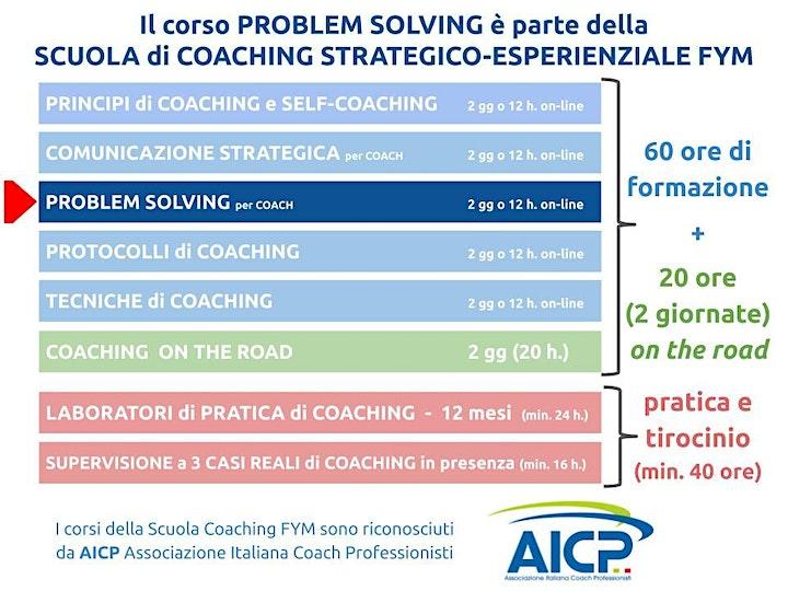 Immagine Corso di PROBLEM SOLVING on-line edition