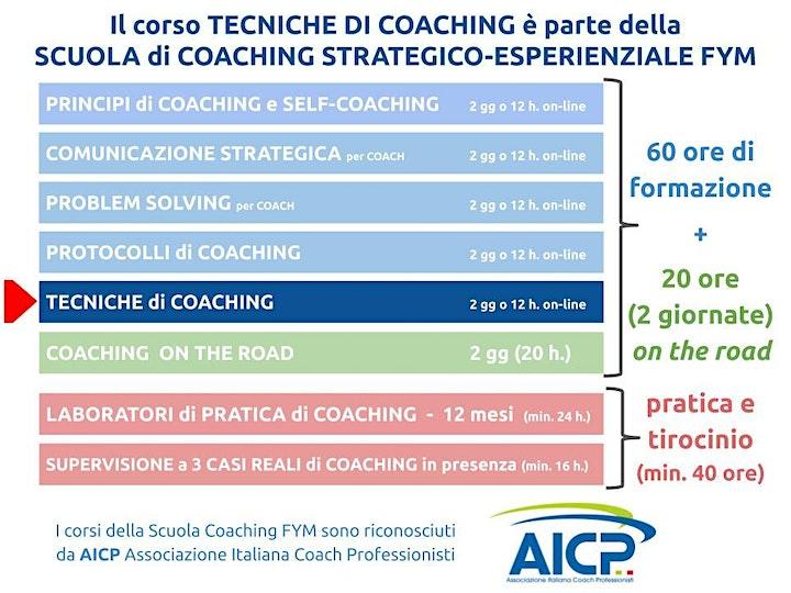 Immagine Corso TECNICHE DI COACHING on-line edition