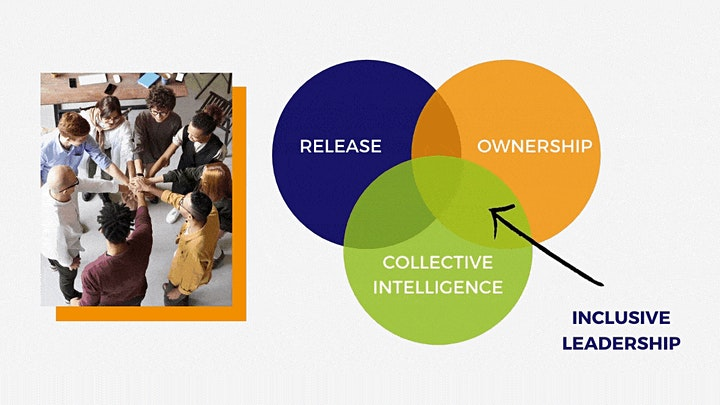 ROC Inclusive Leadership Taster Workshop - Learn over Lunch image