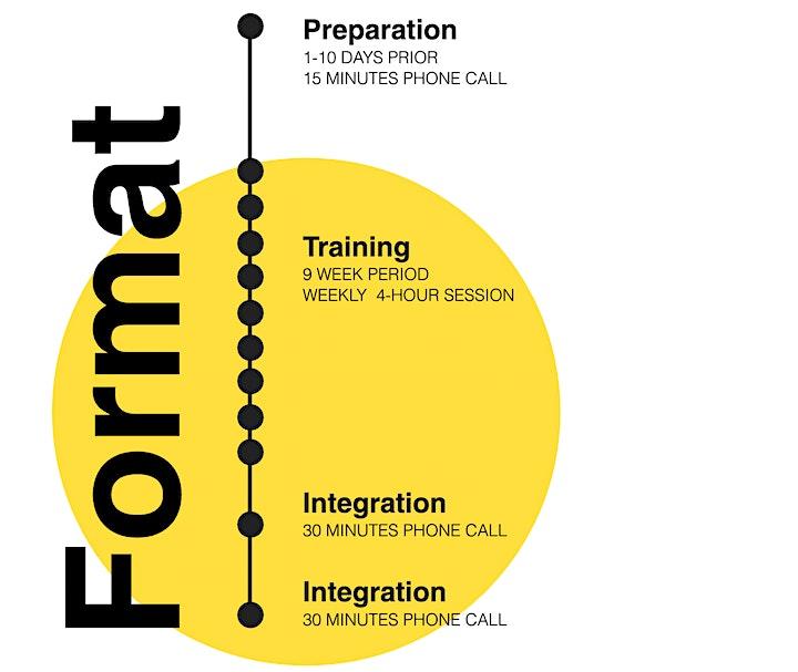 Metonomy Facilitators Training Intensive image