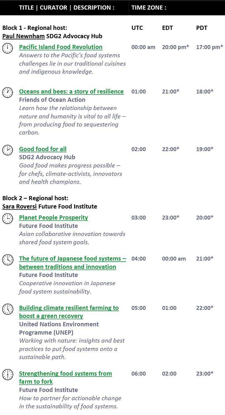 Voices of Food Systems Live   24-Hour Global Relay Conversation image